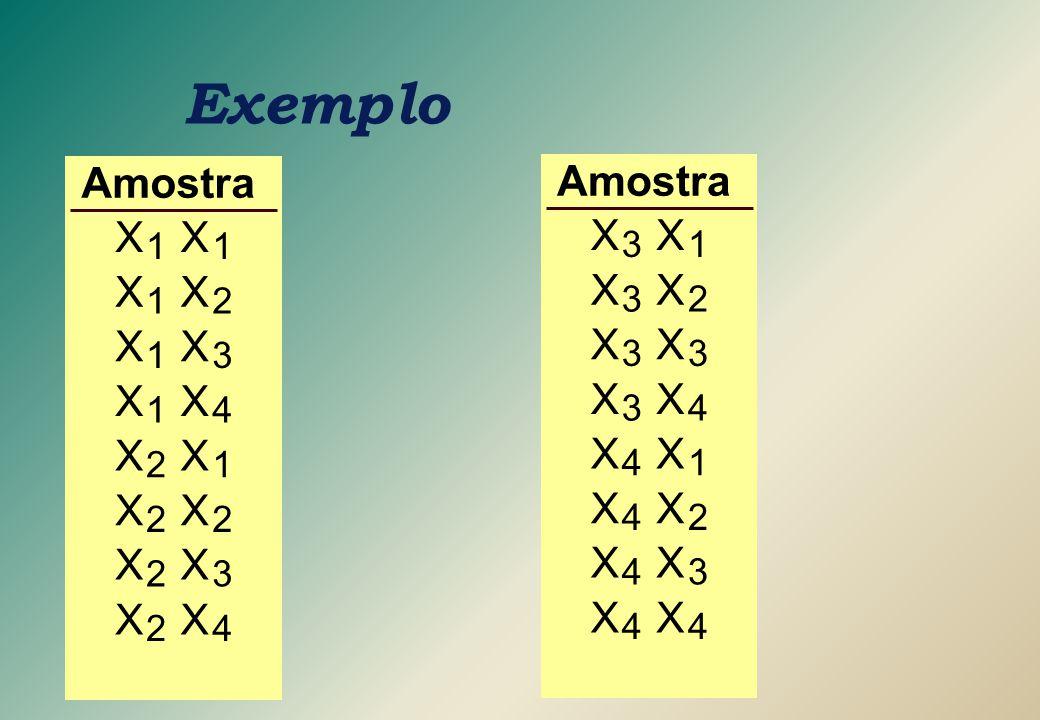Exemplo Amostra X 1 2 3 4