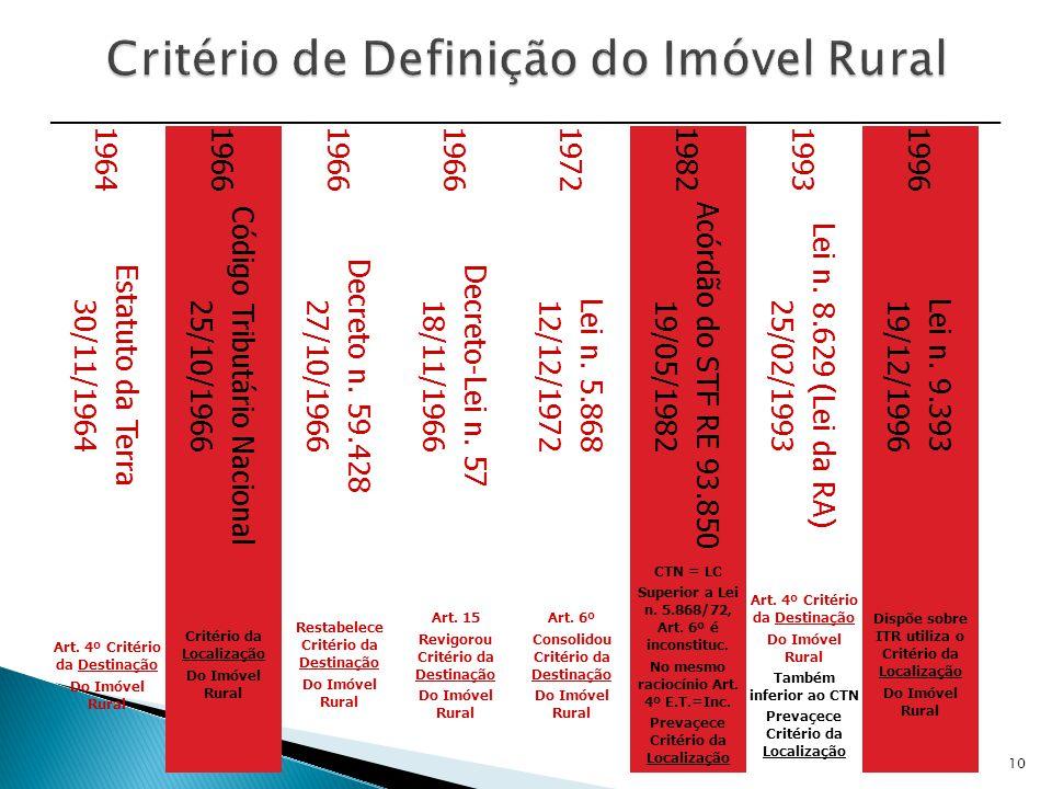 Critério de Definição do Imóvel Rural