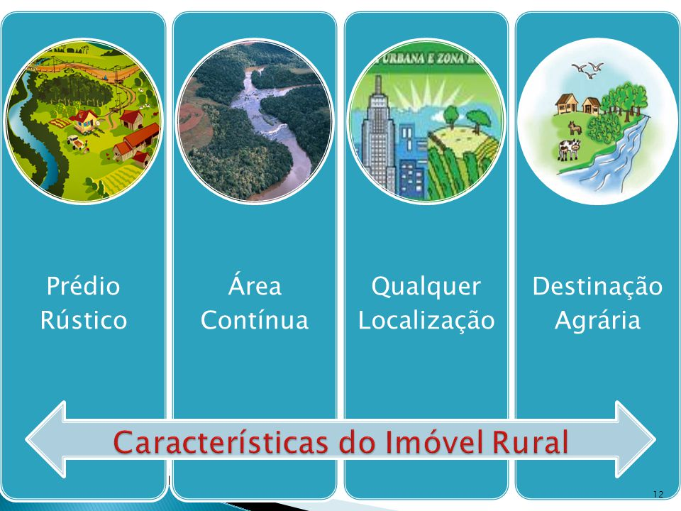 Características do Imóvel Rural