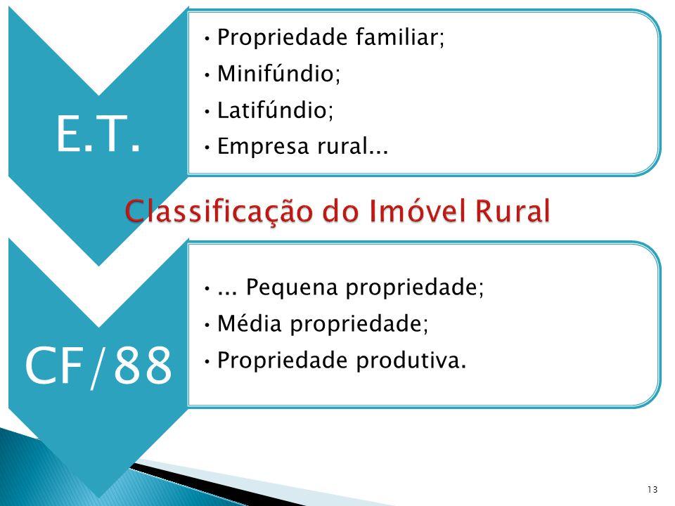 Classificação do Imóvel Rural