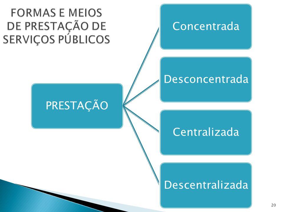 FORMAS E MEIOS DE PRESTAÇÃO DE SERVIÇOS PÚBLICOS