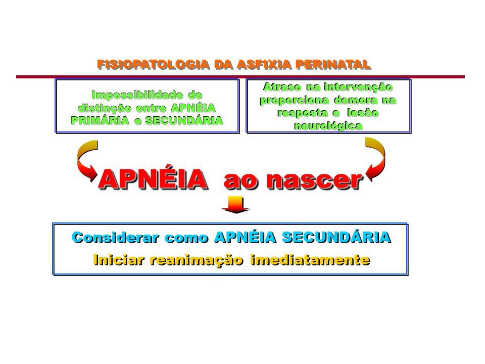 FISIOPATOLOGIA DA ASFIXIA PERINATAL