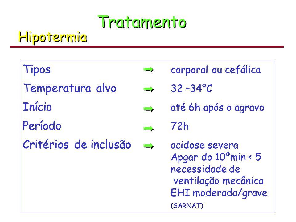 Tratamento Hipotermia Tipos corporal ou cefálica