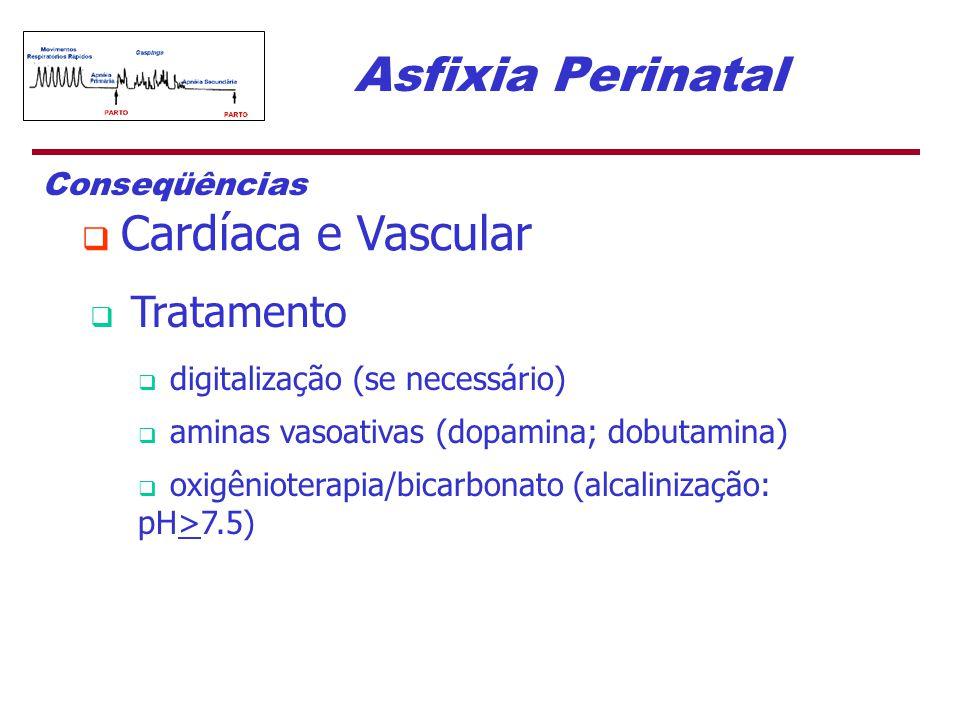 Asfixia Perinatal Conseqüências Cardíaca e Vascular pH>7.5)