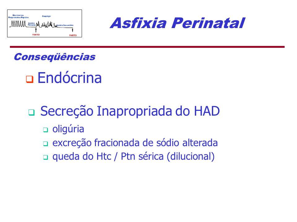 Asfixia Perinatal Conseqüências Endócrina Secreção Inapropriada do HAD