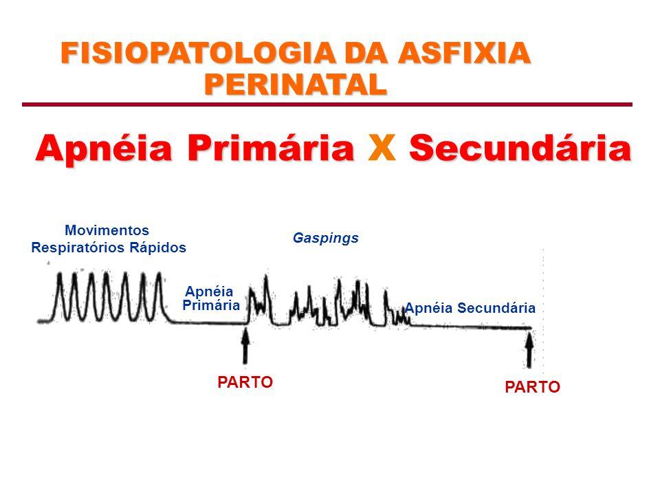 FISIOPATOLOGIA DA ASFIXIA PERINATAL Respiratórios Rápidos