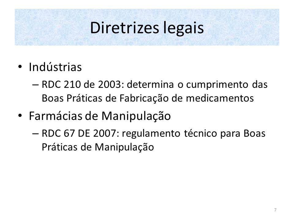 Diretrizes legais Indústrias Farmácias de Manipulação