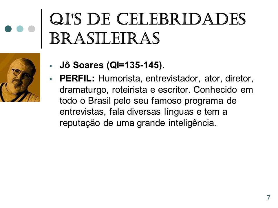 QI S De Celebridades Brasileiras