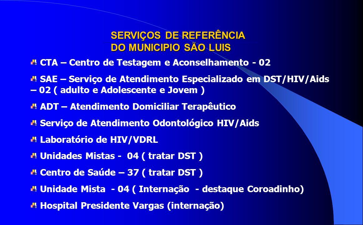 SERVIÇOS DE REFERÊNCIA DO MUNICIPIO SÃO LUIS