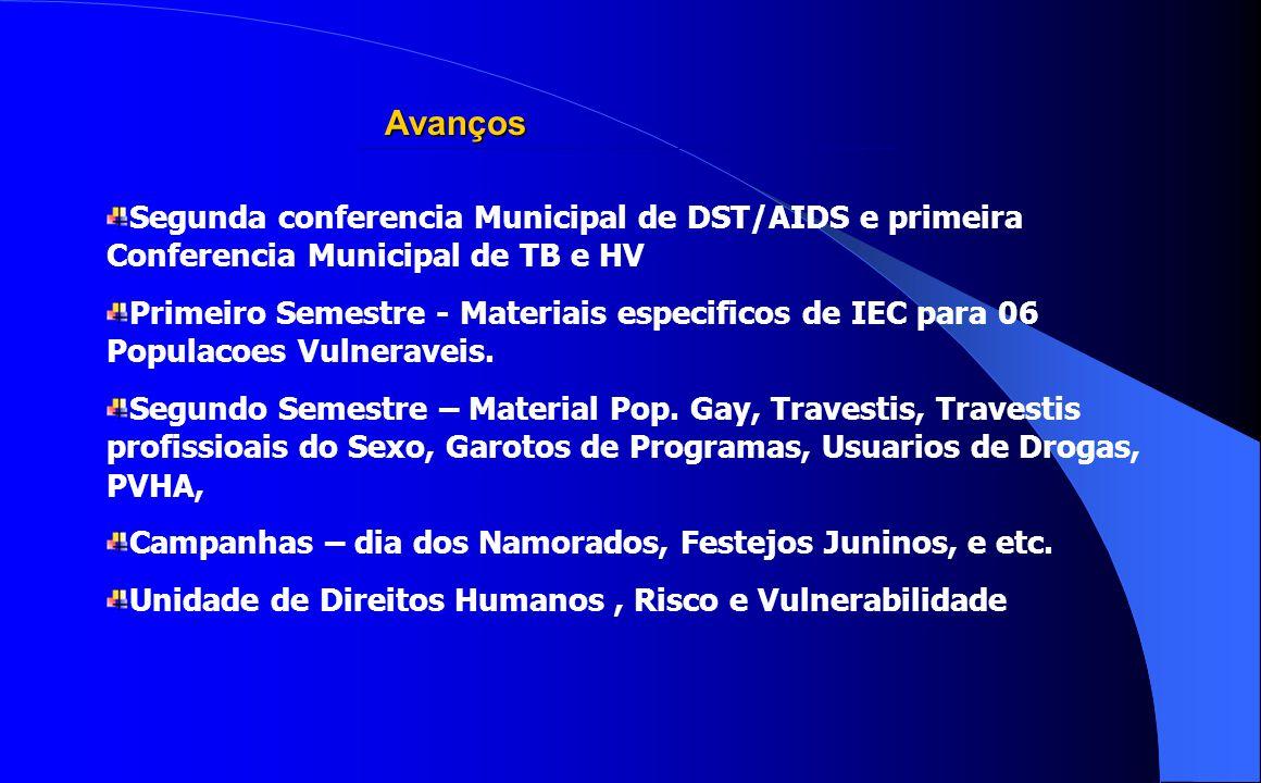 Avanços Segunda conferencia Municipal de DST/AIDS e primeira Conferencia Municipal de TB e HV.