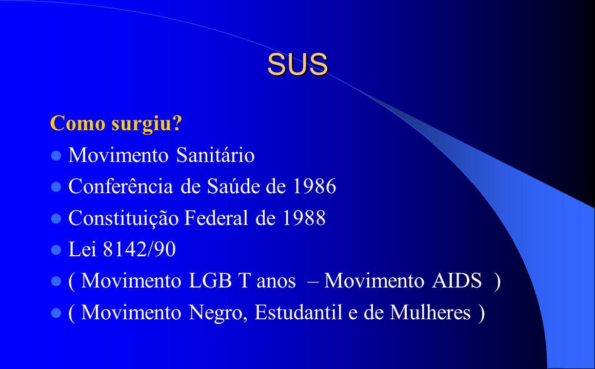 SUS Como surgiu Movimento Sanitário Conferência de Saúde de 1986