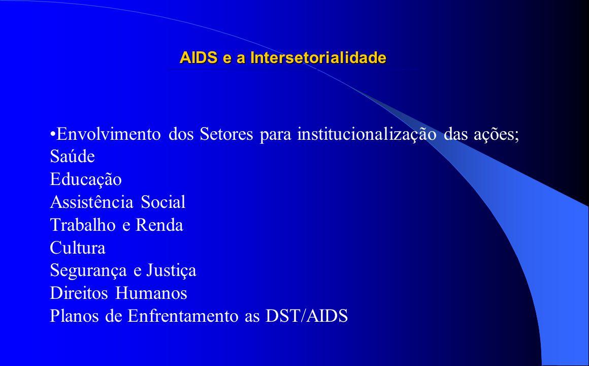 Envolvimento dos Setores para institucionalização das ações; Saúde