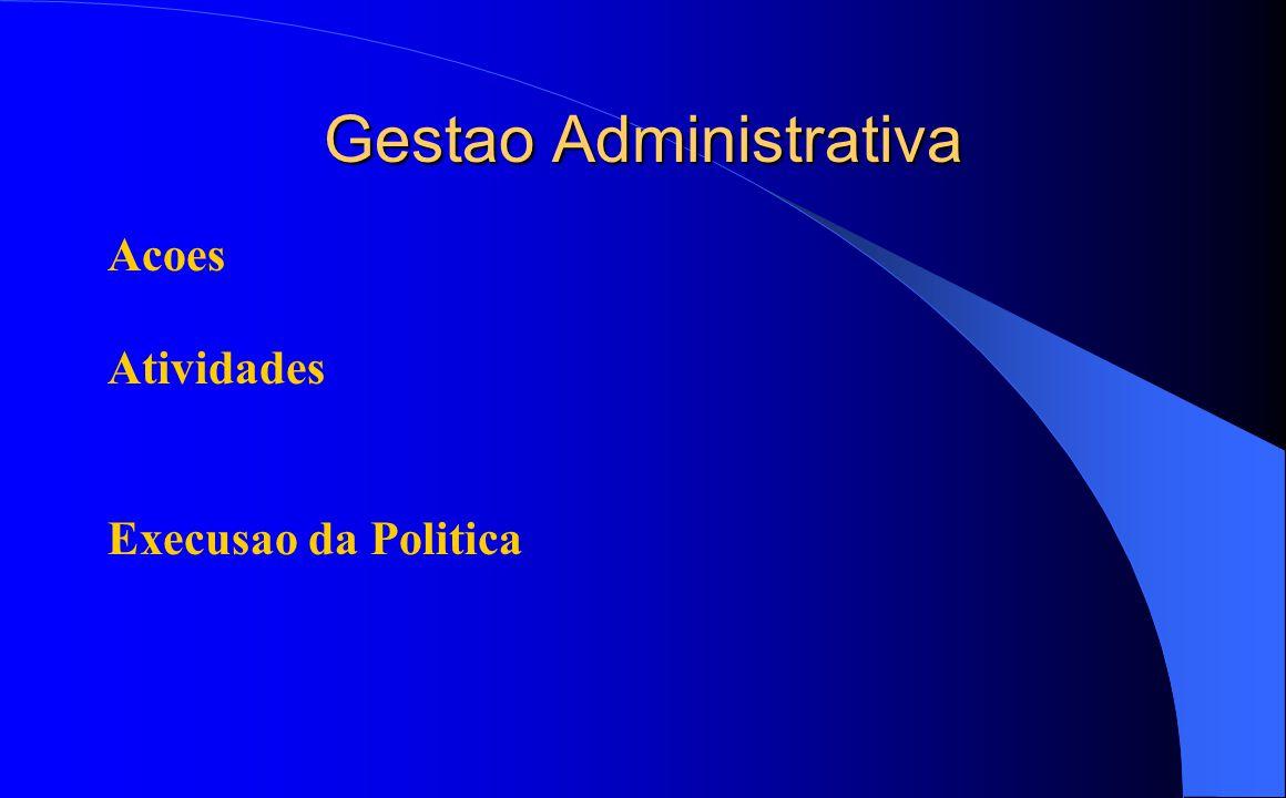 Gestao Administrativa