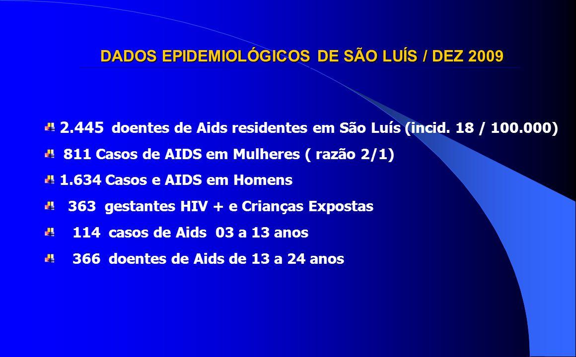 DADOS EPIDEMIOLÓGICOS DE SÃO LUÍS / DEZ 2009
