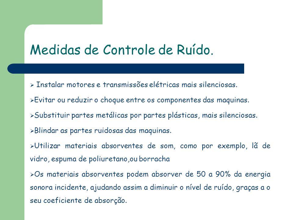 Medidas de Controle de Ruído.