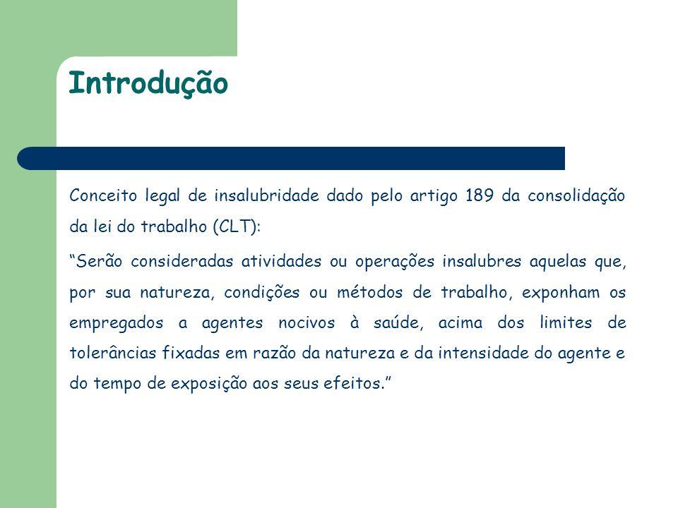 Introdução Conceito legal de insalubridade dado pelo artigo 189 da consolidação da lei do trabalho (CLT):