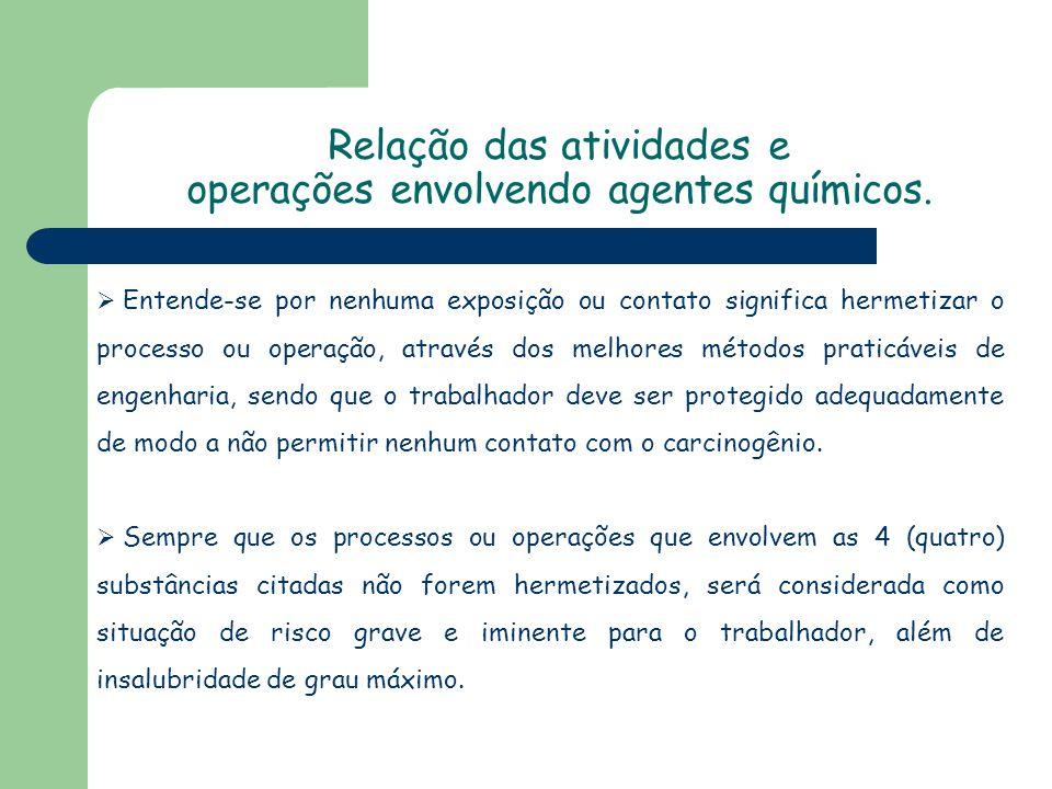 Relação das atividades e operações envolvendo agentes químicos.