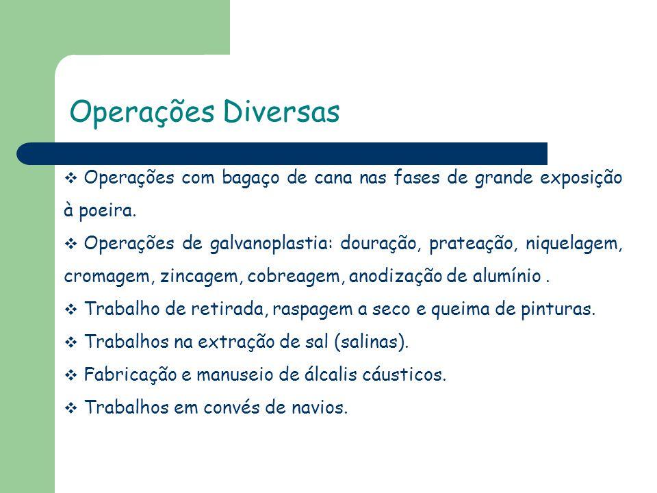 Operações Diversas Operações com bagaço de cana nas fases de grande exposição à poeira.