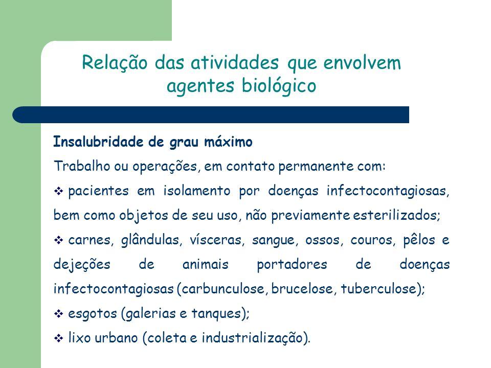 Relação das atividades que envolvem agentes biológico