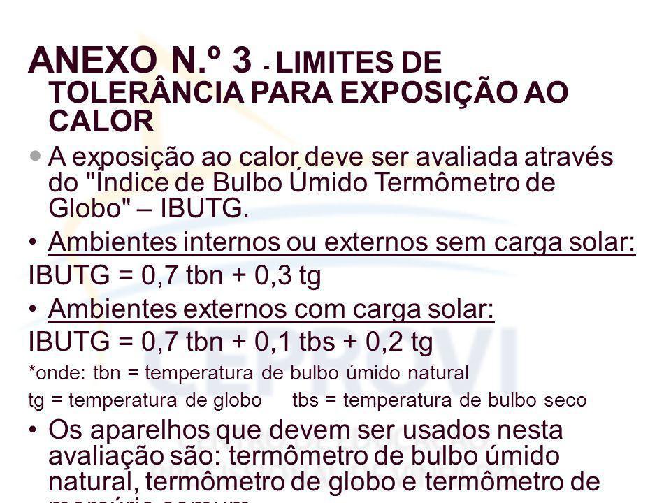 ANEXO N.º 3 - LIMITES DE TOLERÂNCIA PARA EXPOSIÇÃO AO CALOR
