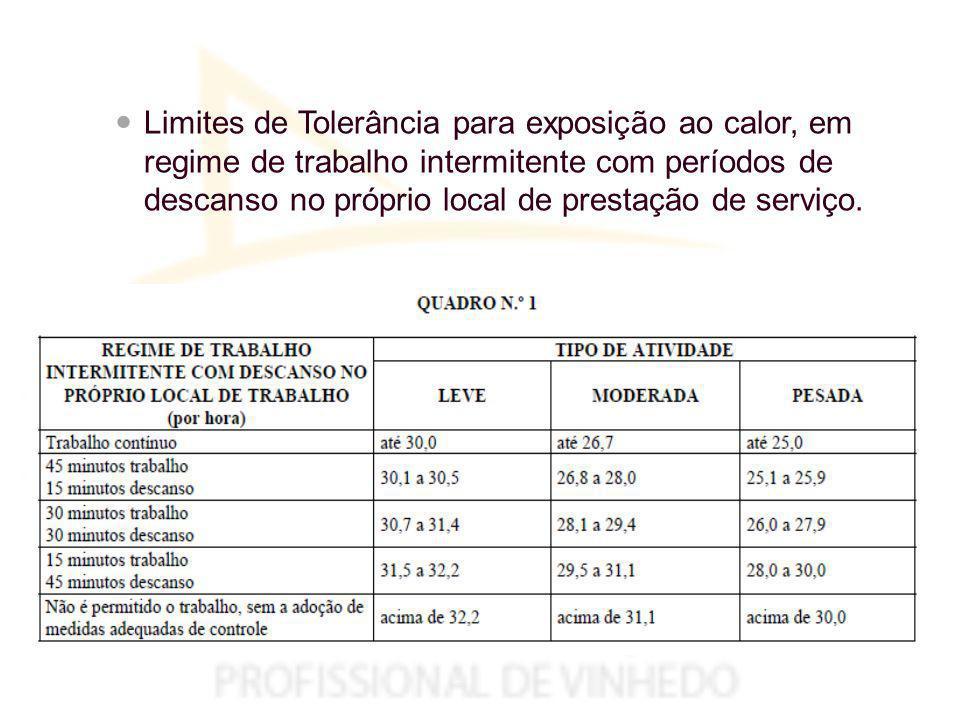 Limites de Tolerância para exposição ao calor, em regime de trabalho intermitente com períodos de descanso no próprio local de prestação de serviço.