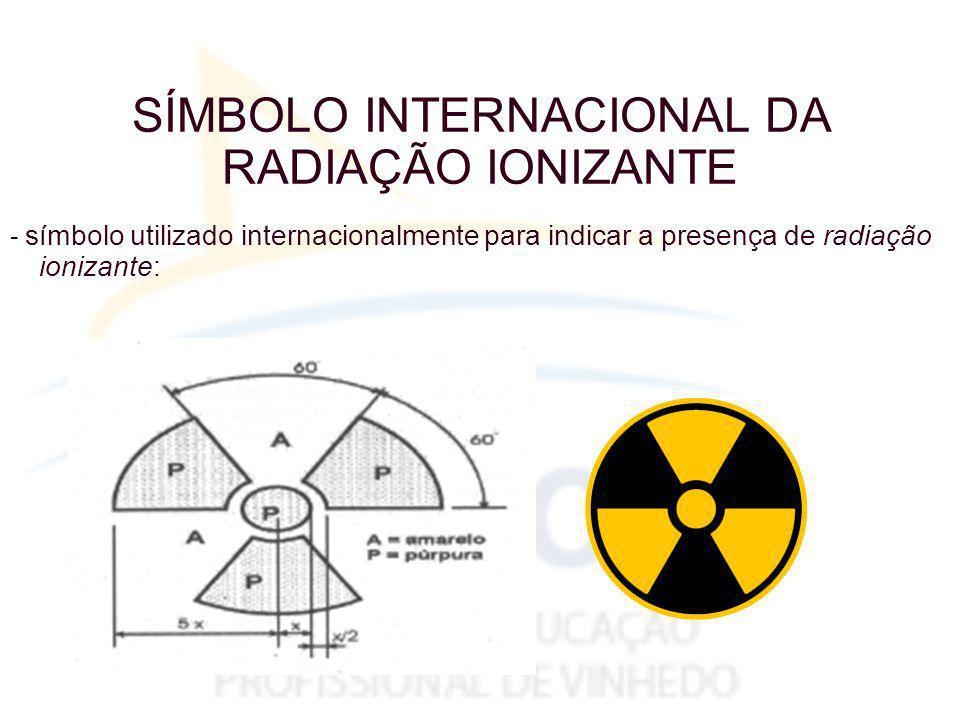 SÍMBOLO INTERNACIONAL DA RADIAÇÃO IONIZANTE