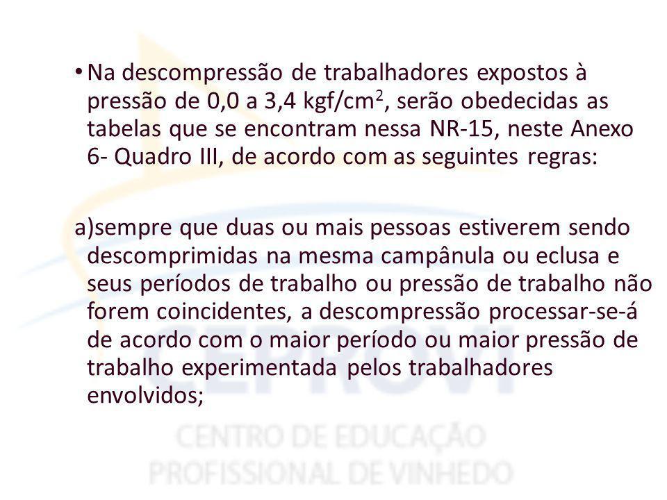 Na descompressão de trabalhadores expostos à pressão de 0,0 a 3,4 kgf/cm2, serão obedecidas as tabelas que se encontram nessa NR-15, neste Anexo 6- Quadro III, de acordo com as seguintes regras: