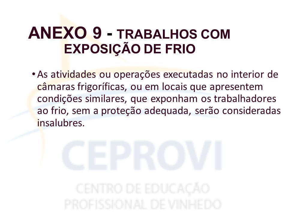ANEXO 9 - TRABALHOS COM EXPOSIÇÃO DE FRIO