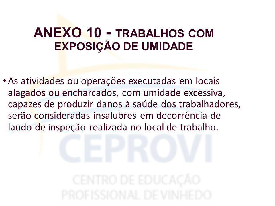 ANEXO 10 - TRABALHOS COM EXPOSIÇÃO DE UMIDADE
