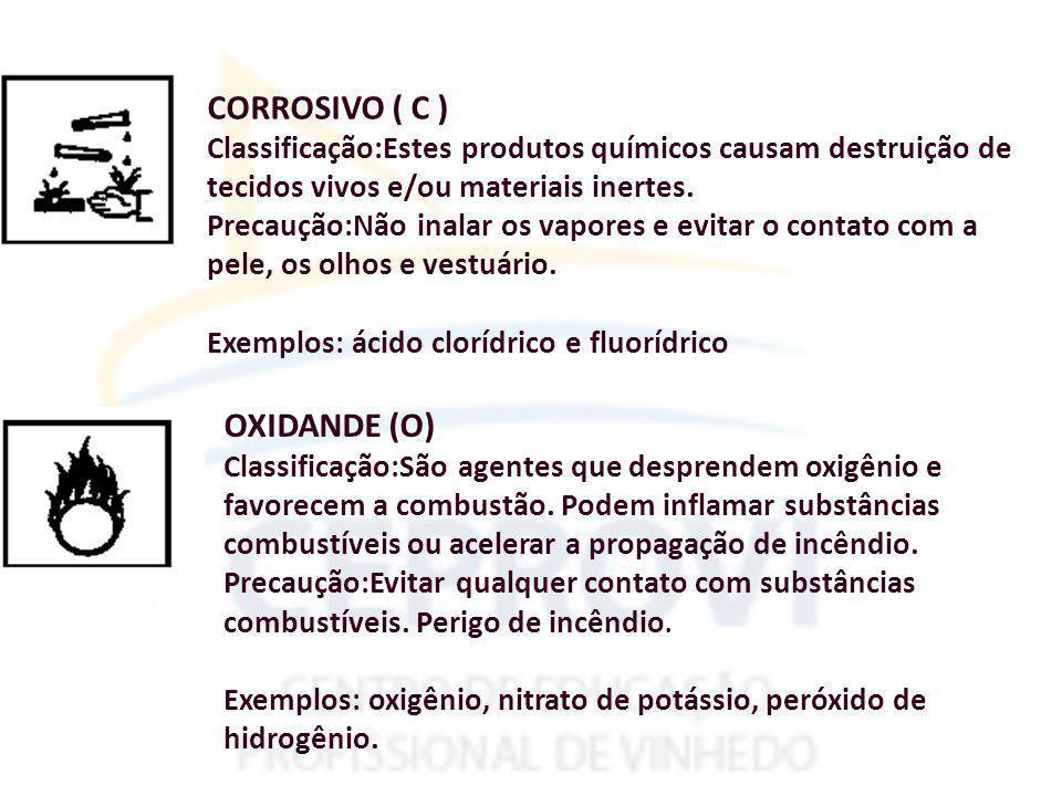 CORROSIVO ( C ) OXIDANDE (O)