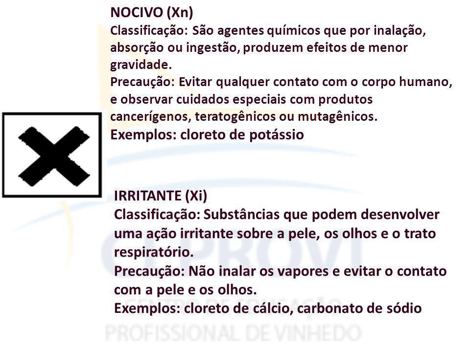 Exemplos: cloreto de potássio