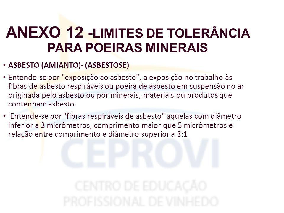 ANEXO 12 -LIMITES DE TOLERÂNCIA PARA POEIRAS MINERAIS