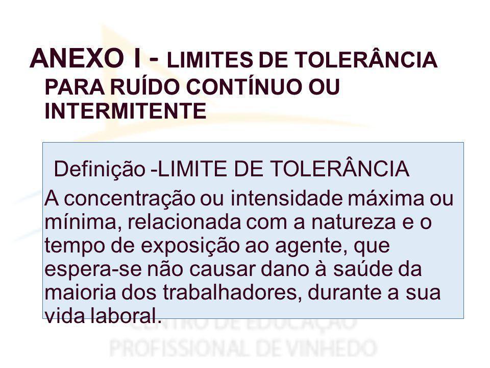 ANEXO I - LIMITES DE TOLERÂNCIA PARA RUÍDO CONTÍNUO OU INTERMITENTE