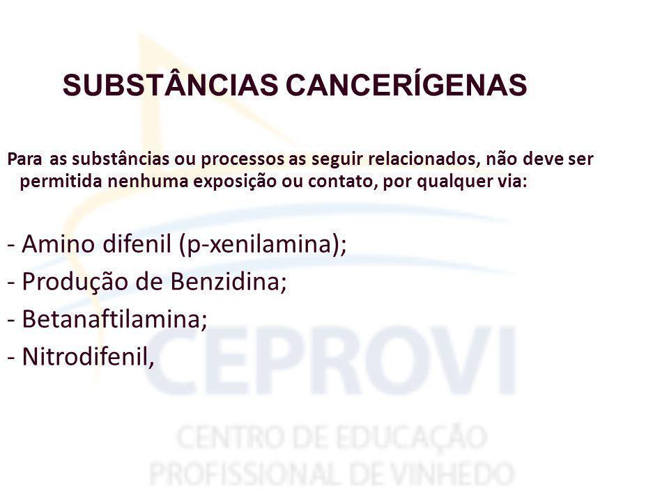 SUBSTÂNCIAS CANCERÍGENAS