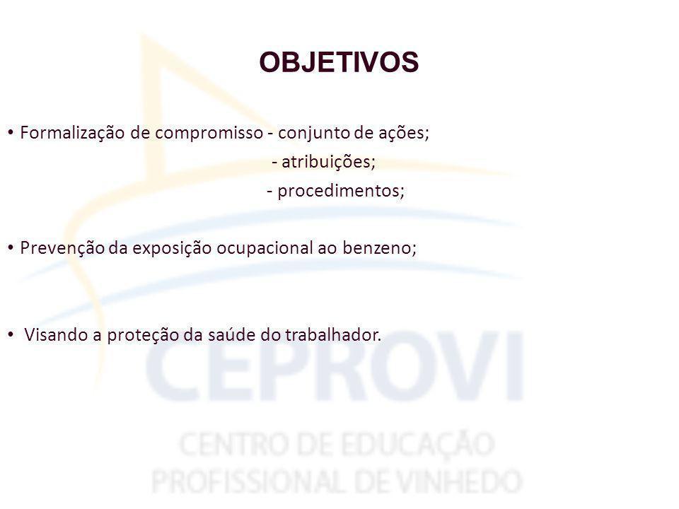 OBJETIVOS Formalização de compromisso - conjunto de ações;