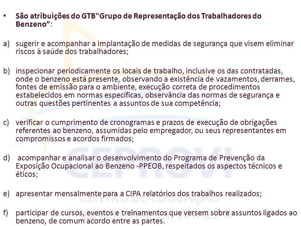 São atribuições do GTB Grupo de Representação dos Trabalhadores do Benzeno :