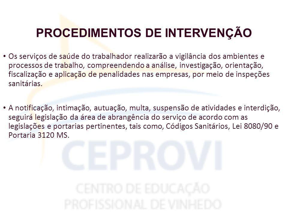 PROCEDIMENTOS DE INTERVENÇÃO