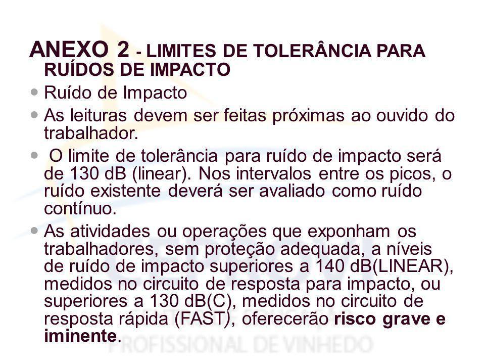 ANEXO 2 - LIMITES DE TOLERÂNCIA PARA RUÍDOS DE IMPACTO