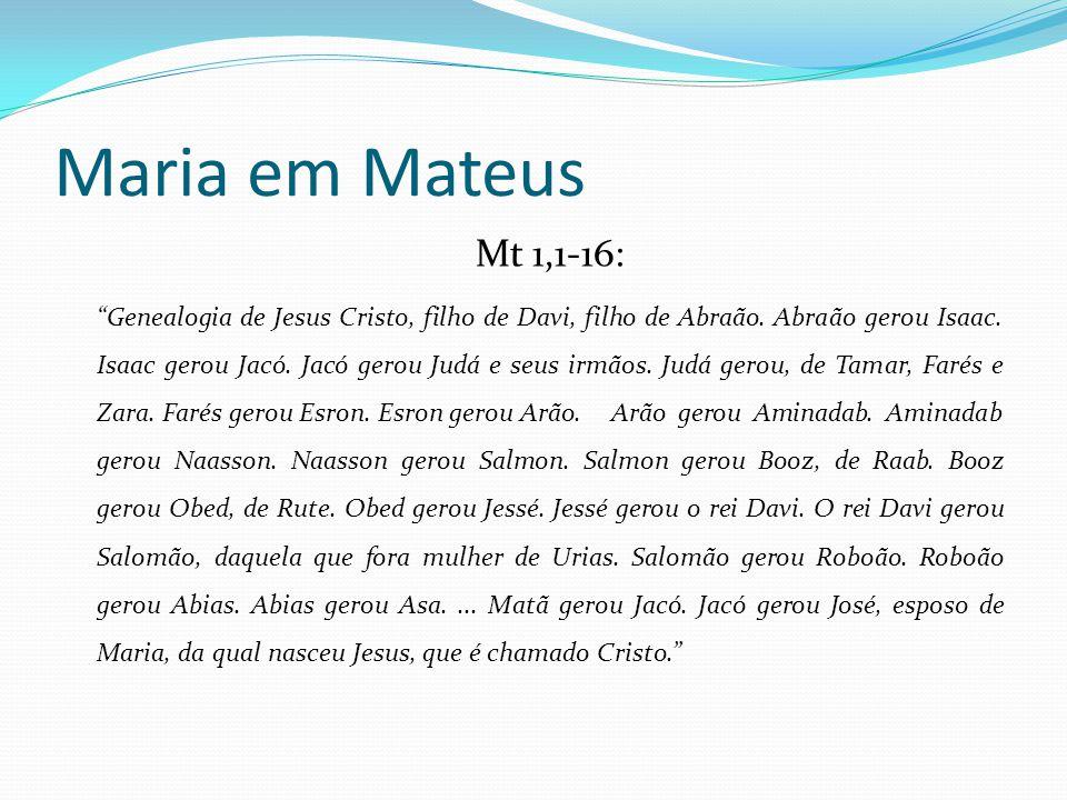 Maria em Mateus Mt 1,1-16: