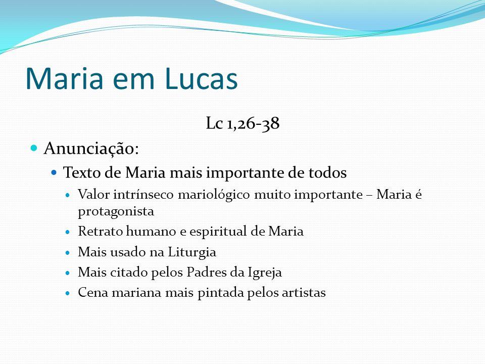 Maria em Lucas Lc 1,26-38 Anunciação: