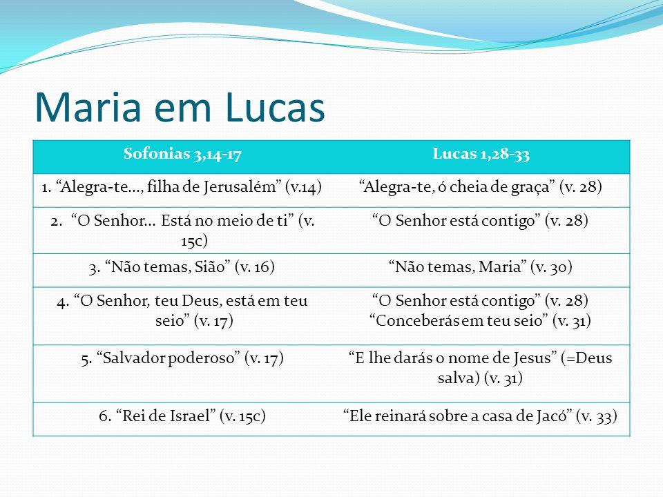 Maria em Lucas Sofonias 3,14-17 Lucas 1,28-33