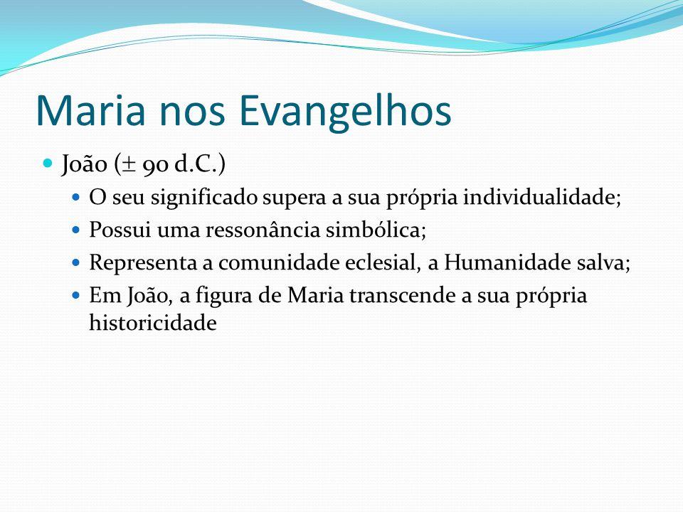 Maria nos Evangelhos João ( 90 d.C.)