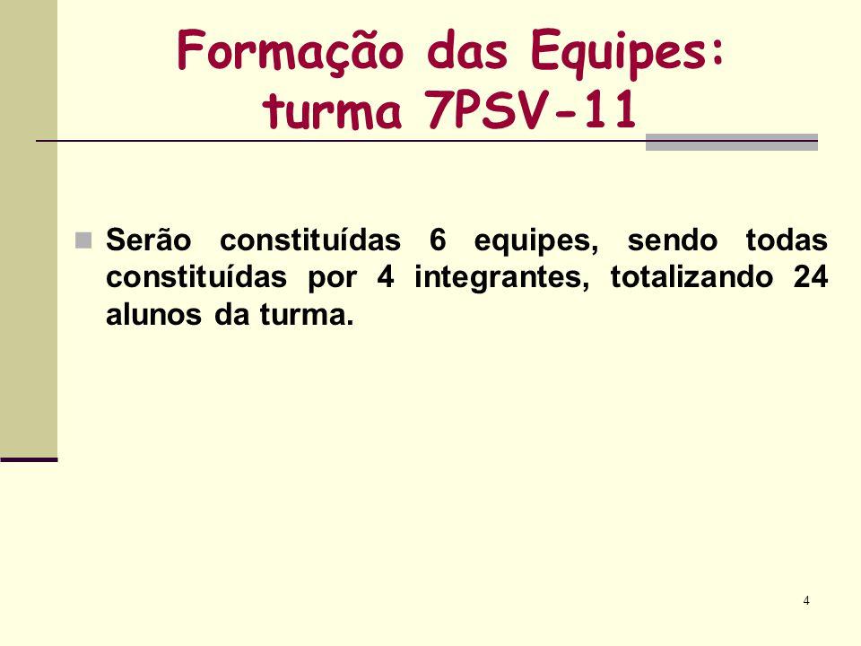 Formação das Equipes: turma 7PSV-11