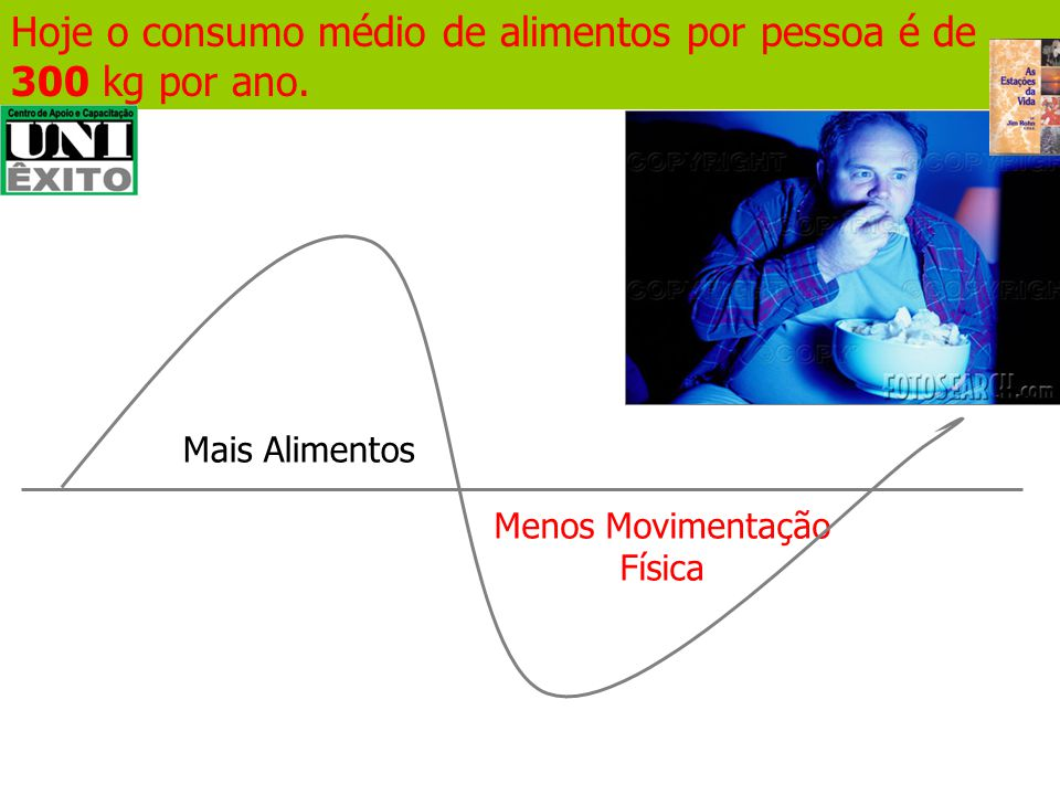 Menos Movimentação Física