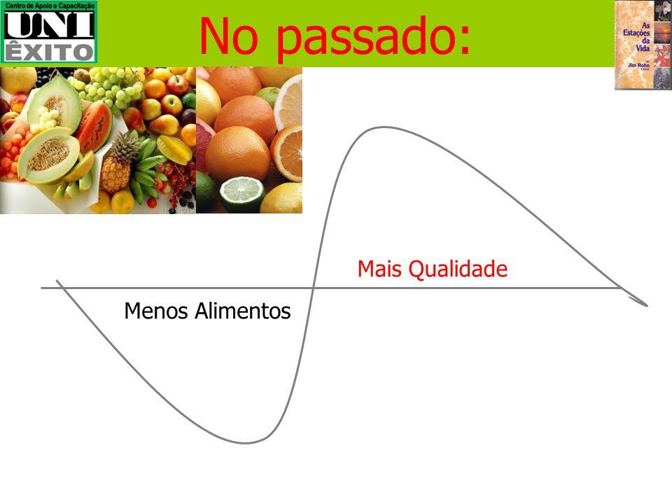 No passado: Mais Qualidade Menos Alimentos