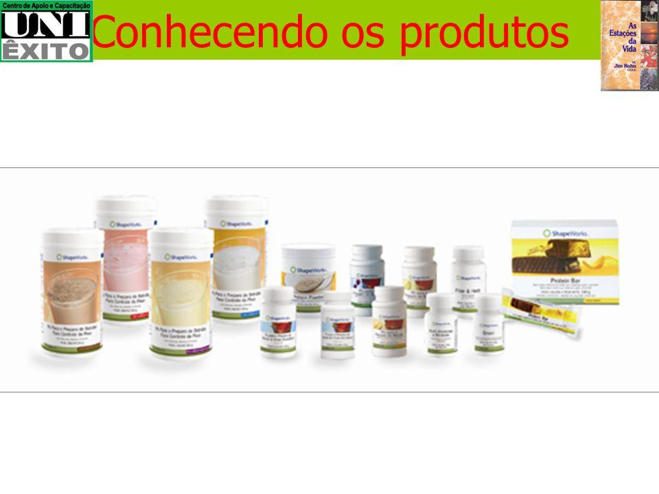 Conhecendo os produtos