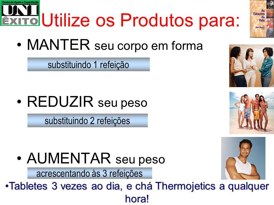 Utilize os Produtos para: