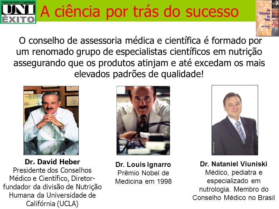 A ciência por trás do sucesso