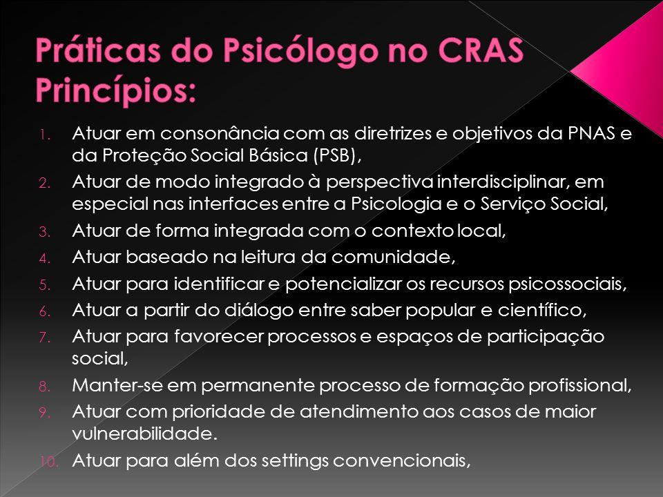 Práticas do Psicólogo no CRAS Princípios: