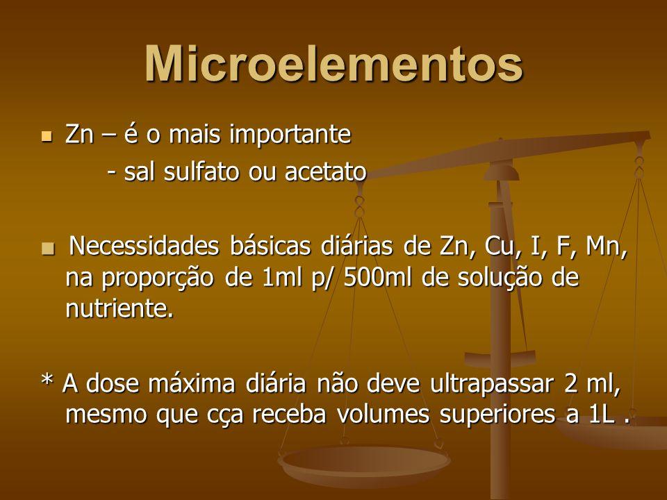 Microelementos Zn – é o mais importante - sal sulfato ou acetato